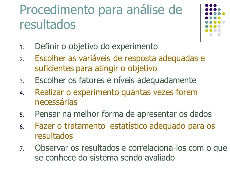 Procedimento para análise de resultados 1. Definir o objetivo do experimento 2. Escolher as variáveis de resposta adequadas e suficientes para atingir