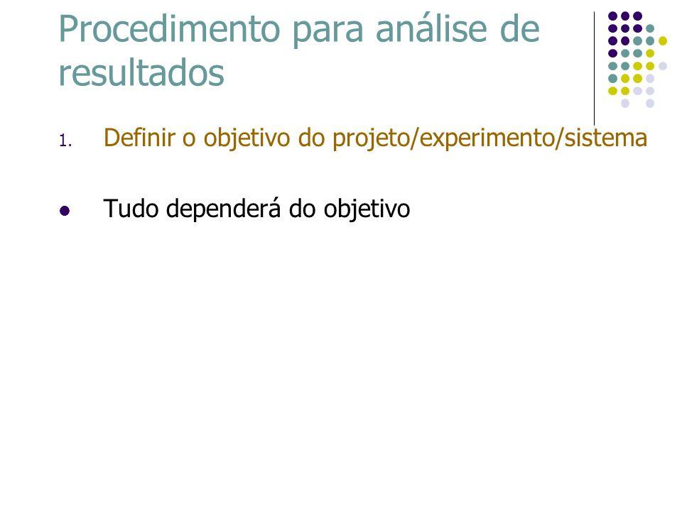 Procedimento para análise de resultados 1. Definir o objetivo do projeto/experimento/sistema Tudo dependerá do objetivo