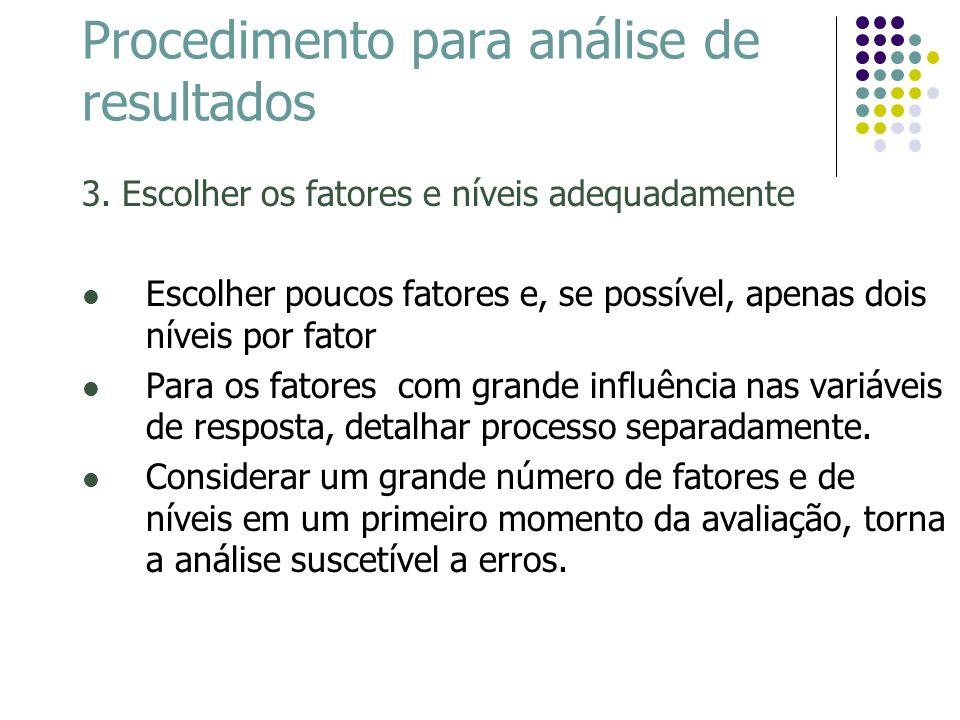 Procedimento para análise de resultados 4.