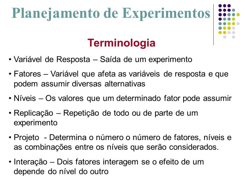 Terminologia Variável de Resposta – Saída de um experimento Fatores – Variável que afeta as variáveis de resposta e que podem assumir diversas alterna