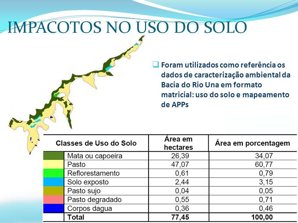IMPACOTOS NO USO DO SOLO Foram utilizados como referência os dados de caracterização ambiental da Bacia do Rio Una em formato matricial: uso do solo e