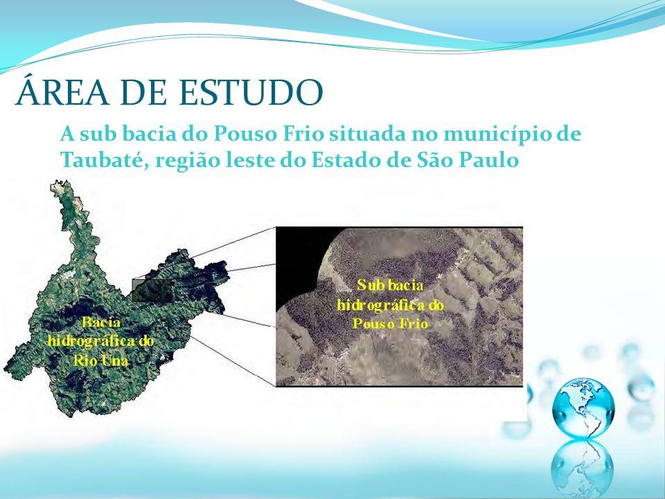 ÁREA DE ESTUDO A sub bacia do Pouso Frio situada no município de Taubaté, região leste do Estado de São Paulo