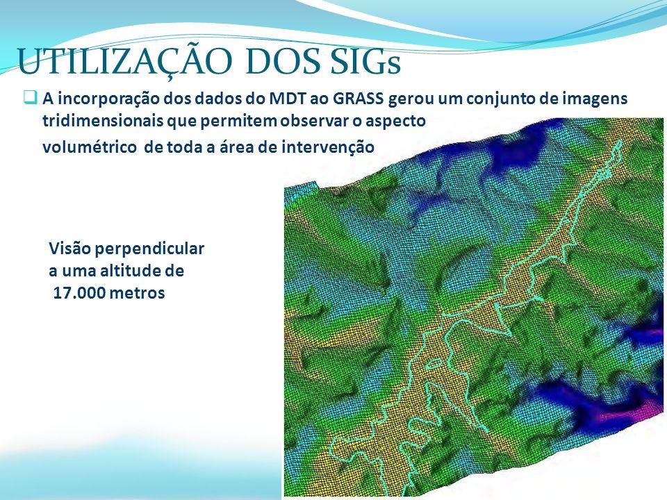 UTILIZAÇÃO DOS SIGs Visão perpendicular a uma altitude de 17.000 metros A incorporação dos dados do MDT ao GRASS gerou um conjunto de imagens tridimen