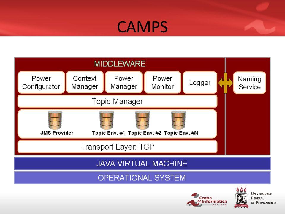 CAMPS O Context-Aware Middleware for Power Saving – CAMPS, um middleware ciente de contexto, que através de regras de inferência consegue determinar para as aplicações cadastradas, quando é momento de economizar energia em seus ambientes configurados.