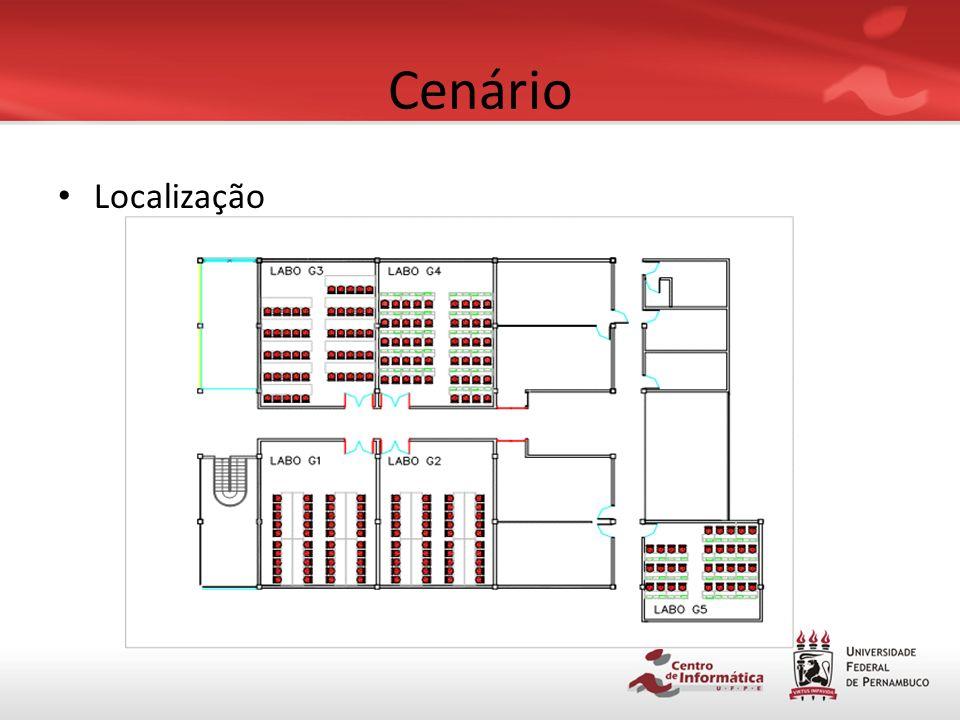 Cenário Laboratórios de Graduação do CIn UFPE LaboratórioQTDCPUCapacidade HD Memória RAM Placa VídeoMonitor G140Sempron 2,7GHz40GB1GB64MB integrada17 CRT G240Pentium 4 3GHz40GB1GB 64 MB independente17 CRT G348Athlon 2,8GHZ160GB1GB 256MB independente17 CRT G450Pentium 4 D 1,6GHz160GB2GB 512MB independente17 LCD G532Athlon dual core 2,8GHZ250GB2GB64MB integrada17 LCD