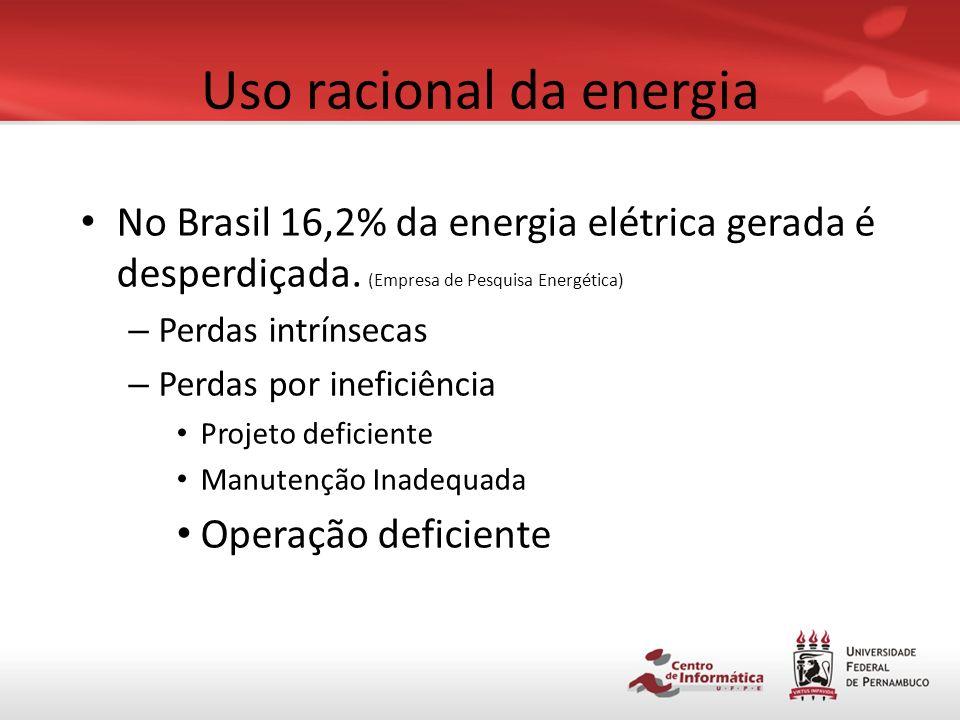 Conceitos USO RACIONAL DA ENERGIA SENSIBILIDADE A CONTEXTO AMBIENTE INTELIGENTE MIDDLEWARES