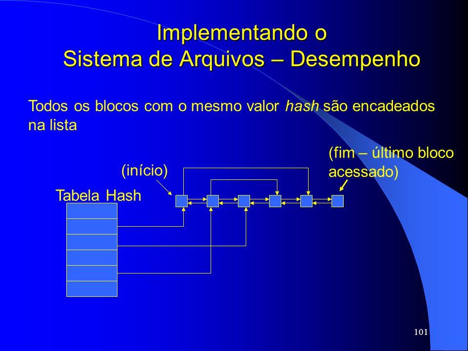 101 Implementando o Sistema de Arquivos – Desempenho Tabela Hash Todos os blocos com o mesmo valor hash são encadeados na lista (início) (fim – último