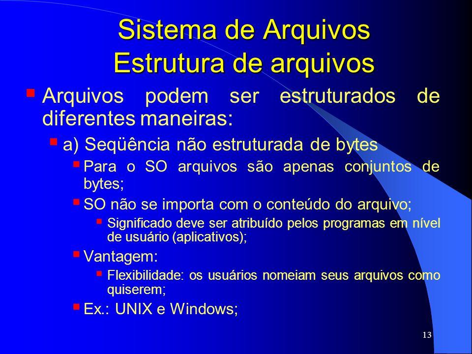 13 Sistema de Arquivos Estrutura de arquivos Arquivos podem ser estruturados de diferentes maneiras: a) Seqüência não estruturada de bytes Para o SO a