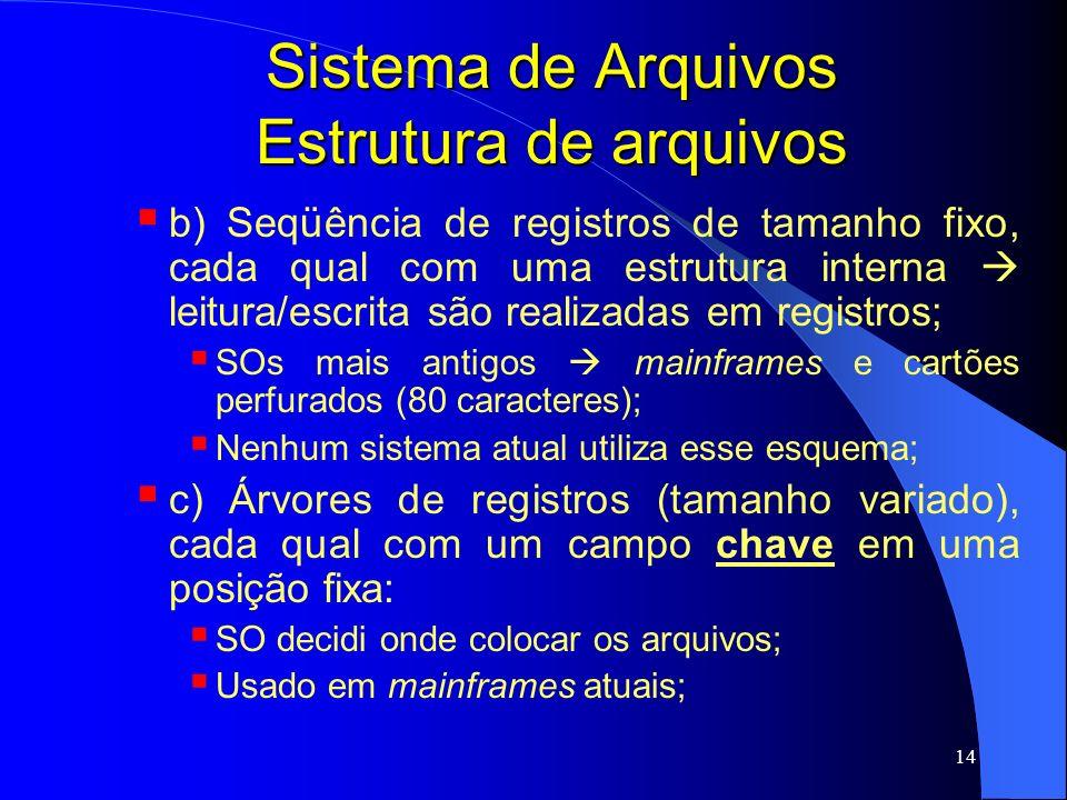14 Sistema de Arquivos Estrutura de arquivos b) Seqüência de registros de tamanho fixo, cada qual com uma estrutura interna leitura/escrita são realiz