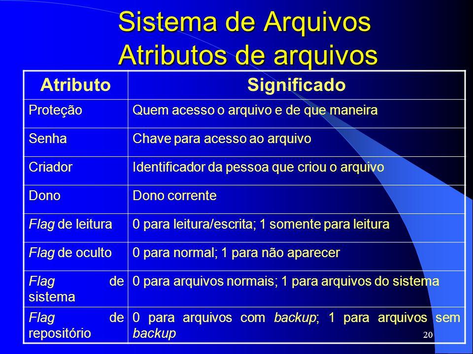 20 Sistema de Arquivos Atributos de arquivos AtributoSignificado ProteçãoQuem acesso o arquivo e de que maneira SenhaChave para acesso ao arquivo Cria