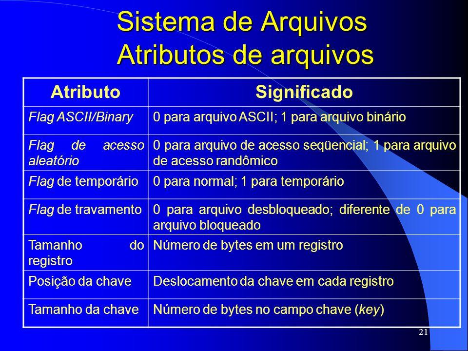 21 Sistema de Arquivos Atributos de arquivos AtributoSignificado Flag ASCII/Binary0 para arquivo ASCII; 1 para arquivo binário Flag de acesso aleatóri