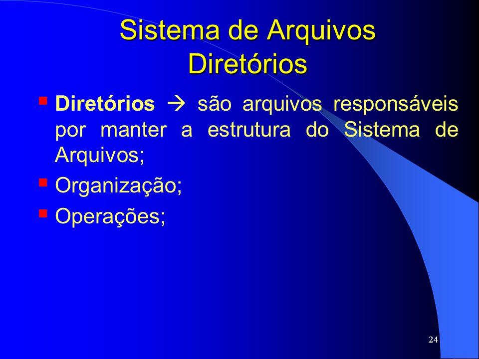 24 Sistema de Arquivos Diretórios Diretórios são arquivos responsáveis por manter a estrutura do Sistema de Arquivos; Organização; Operações;