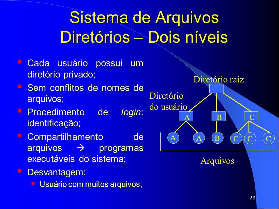 28 Sistema de Arquivos Diretórios – Dois níveis Cada usuário possui um diretório privado; Sem conflitos de nomes de arquivos; Procedimento de login: i