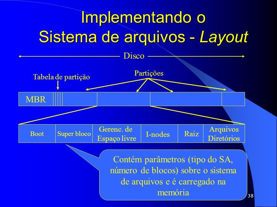 38 Implementando o Sistema de arquivos - Layout Disco MBR Tabela de partição Partições Boot Raiz Gerenc. de Espaço livre Super bloco Arquivos Diretóri