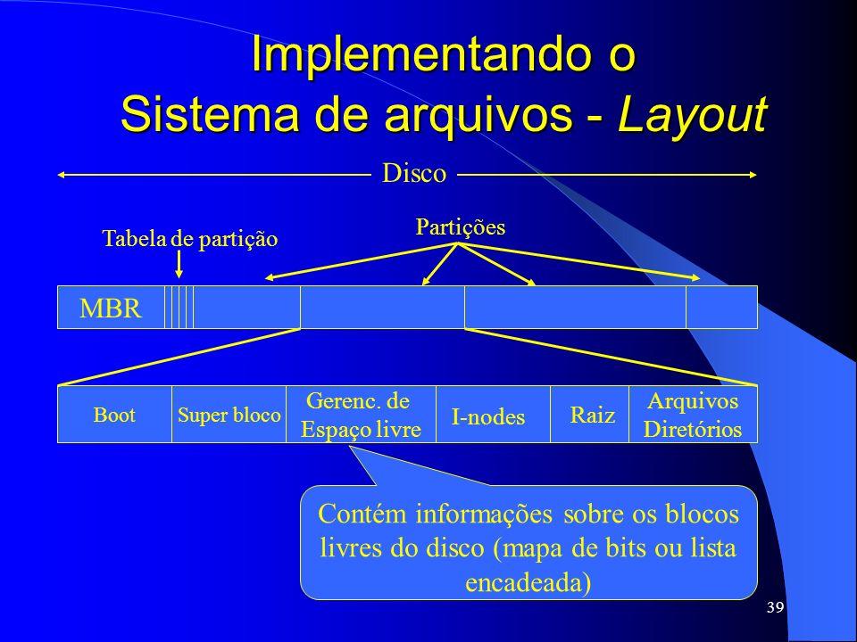 39 Implementando o Sistema de arquivos - Layout MBR Tabela de partição Partições Boot Raiz Gerenc. de Espaço livre Super bloco Arquivos Diretórios I-n