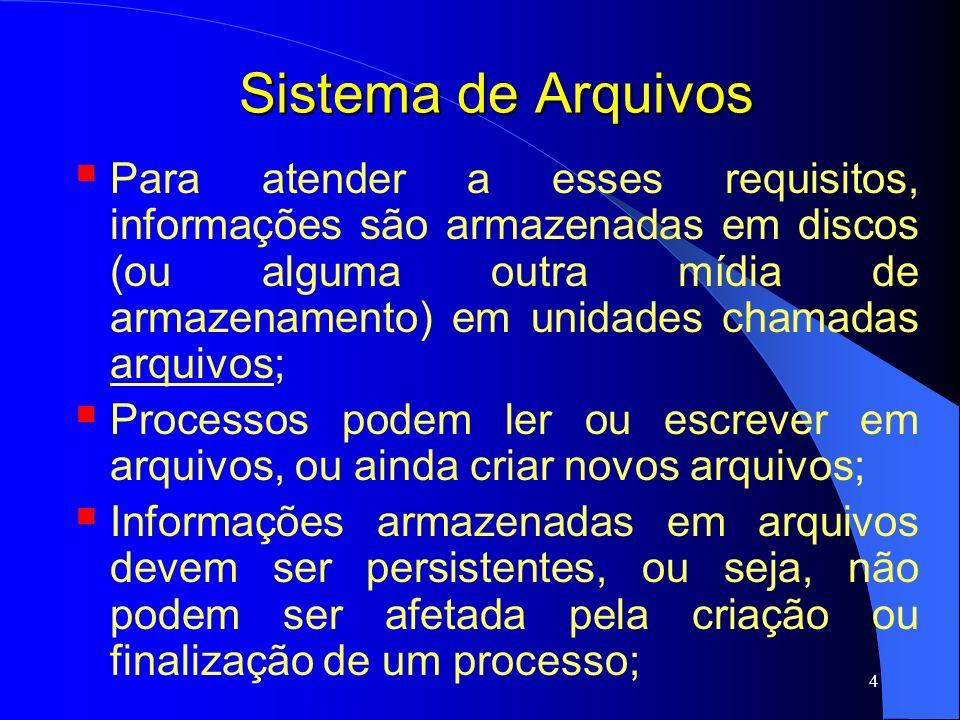 25 Sistema de Arquivos Diretórios Organização pode ser feita das seguintes maneiras: Nível único (Single-level); Dois níveis (Two-level); Hierárquica;