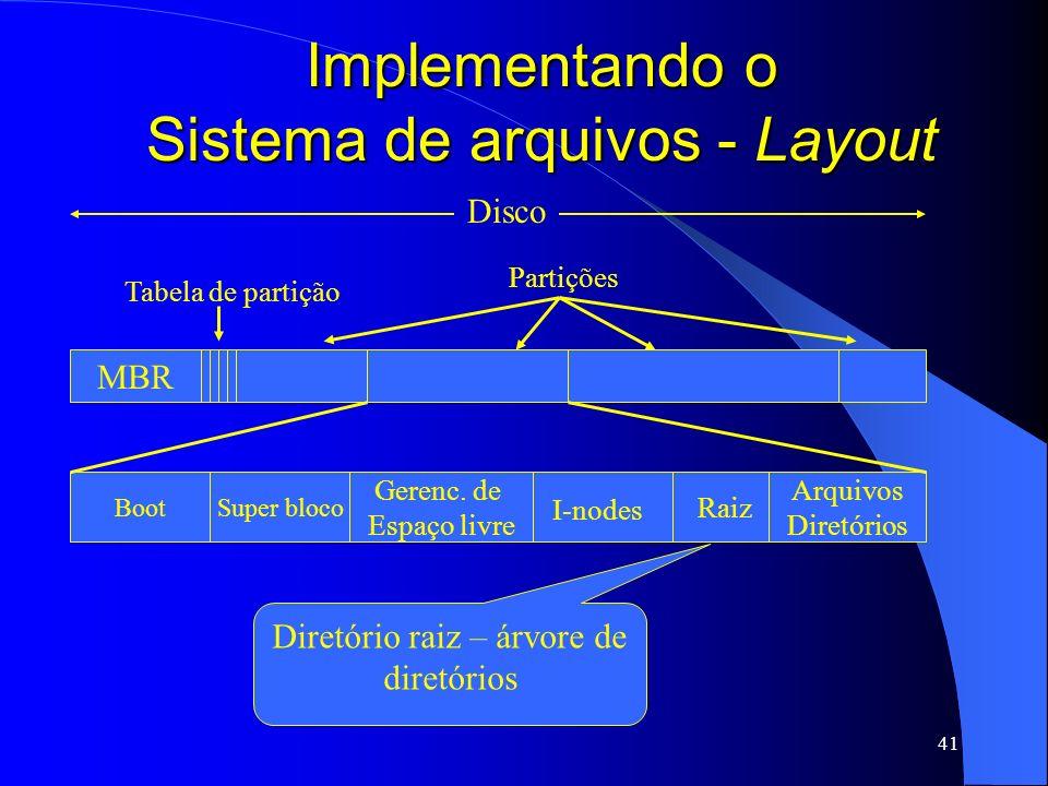 41 Implementando o Sistema de arquivos - Layout MBR Tabela de partição Partições Boot Raiz Gerenc. de Espaço livre Super bloco Arquivos Diretórios I-n