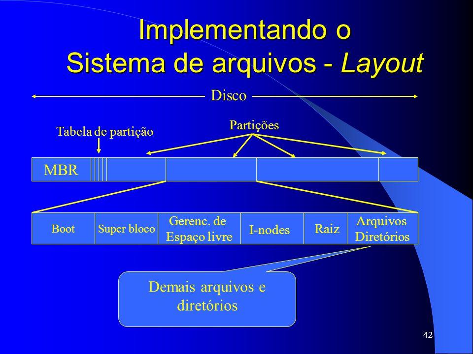 42 Implementando o Sistema de arquivos - Layout MBR Tabela de partição Partições Boot Raiz Gerenc. de Espaço livre Super bloco Arquivos Diretórios I-n