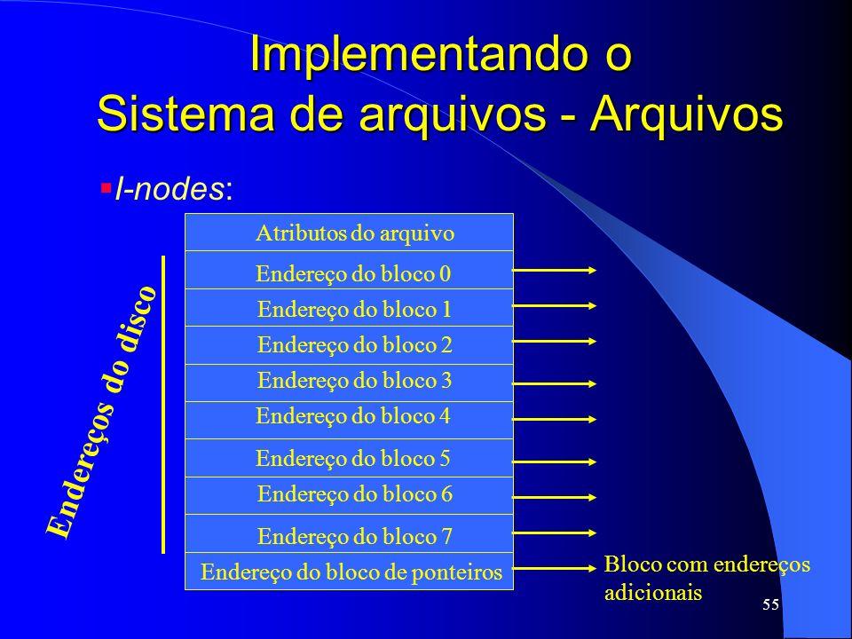 55 Implementando o Sistema de arquivos - Arquivos I-nodes: Atributos do arquivo Endereço do bloco 0 Endereço do bloco 1 Endereço do bloco 2 Endereço d