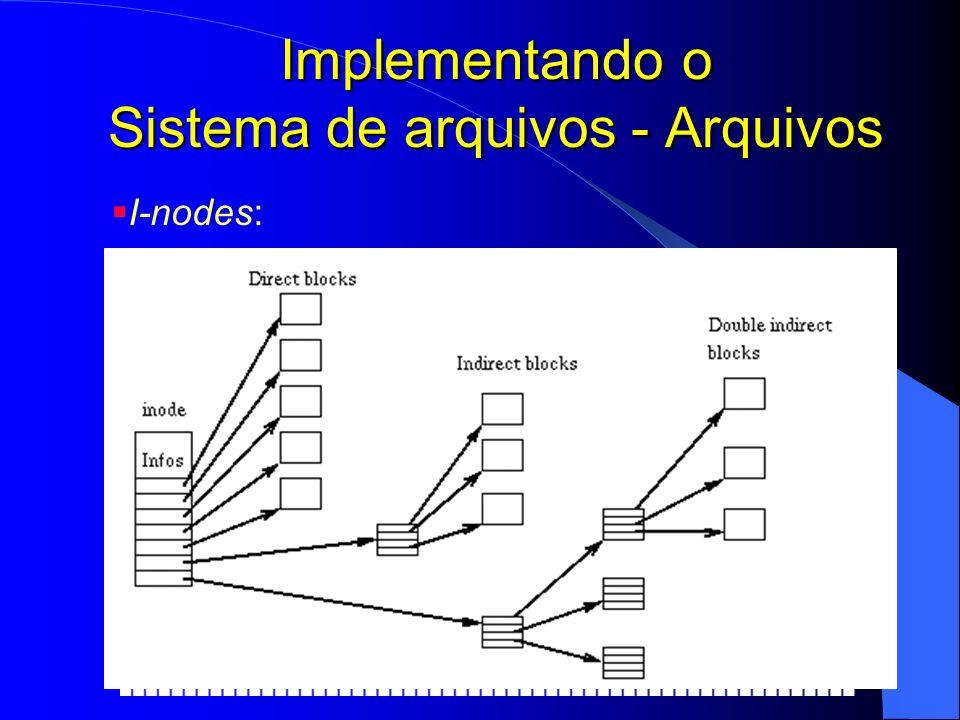 56 Implementando o Sistema de arquivos - Arquivos I-nodes: