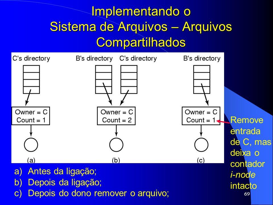 69 Implementando o Sistema de Arquivos – Arquivos Compartilhados a)Antes da ligação; b)Depois da ligação; c)Depois do dono remover o arquivo; Remove e