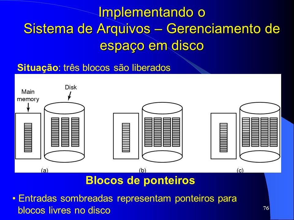 76 Implementando o Sistema de Arquivos – Gerenciamento de espaço em disco Blocos de ponteiros Entradas sombreadas representam ponteiros para blocos li