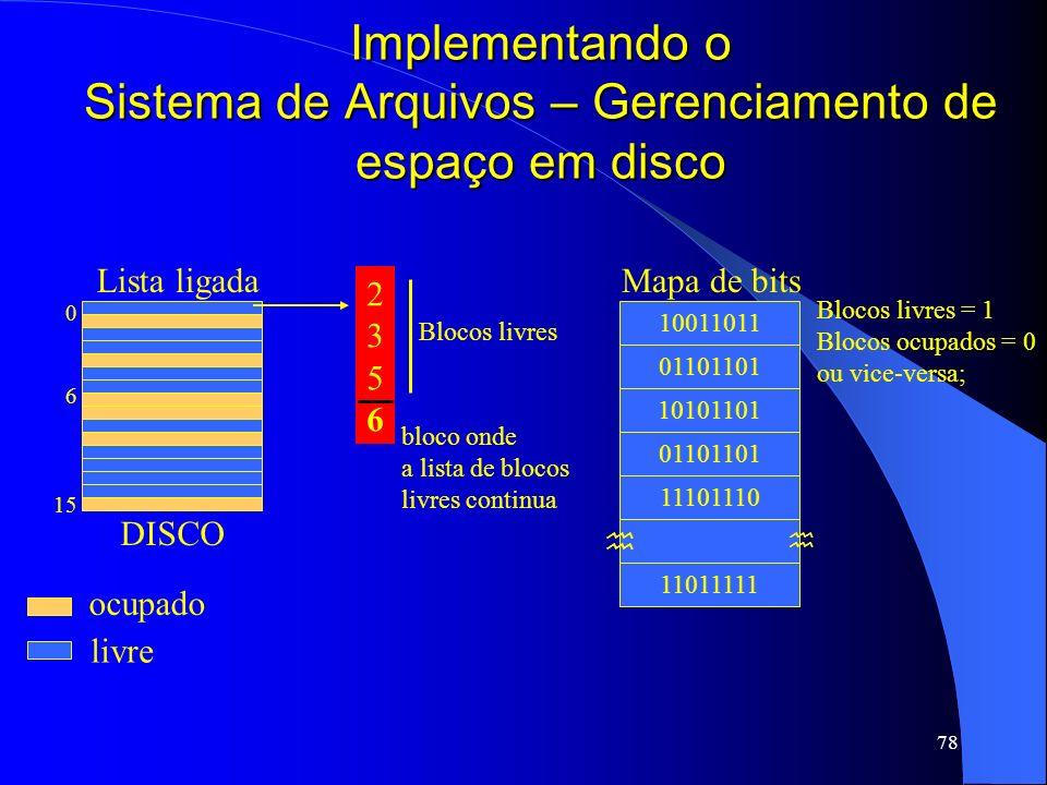 78 Implementando o Sistema de Arquivos – Gerenciamento de espaço em disco Mapa de bits 10011011 01101101 10101101 01101101 11101110 11011111 Blocos li