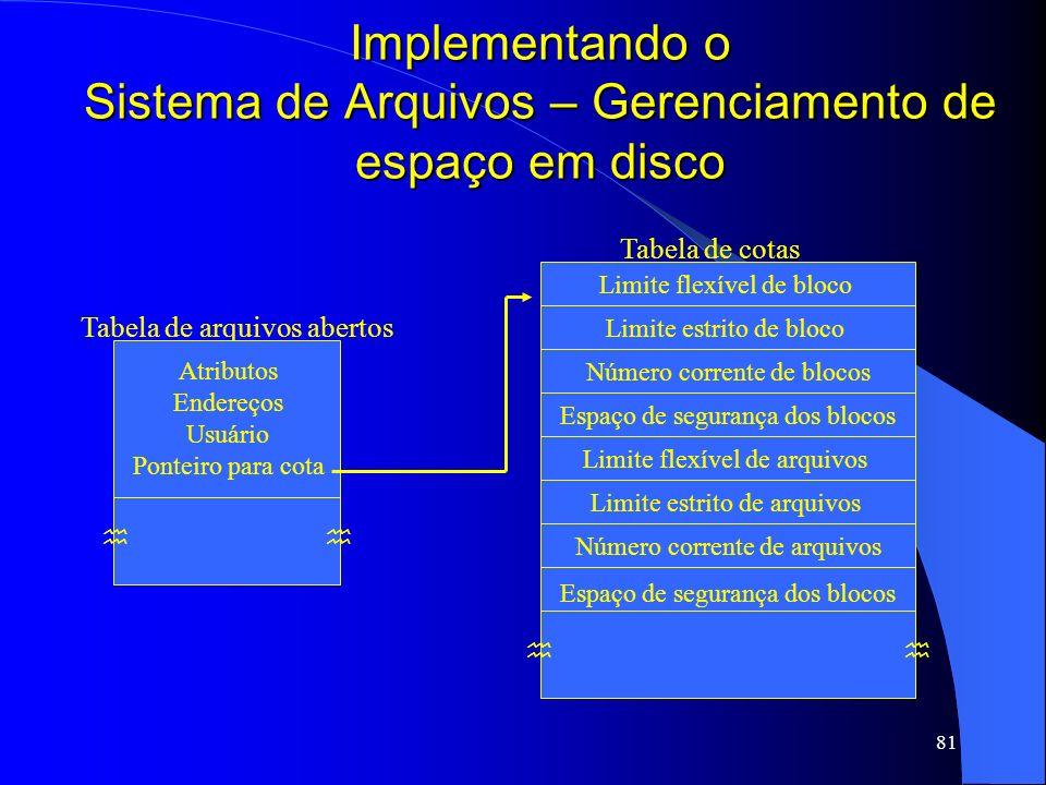 81 Implementando o Sistema de Arquivos – Gerenciamento de espaço em disco Tabela de arquivos abertos Atributos Endereços Usuário Ponteiro para cota Ta