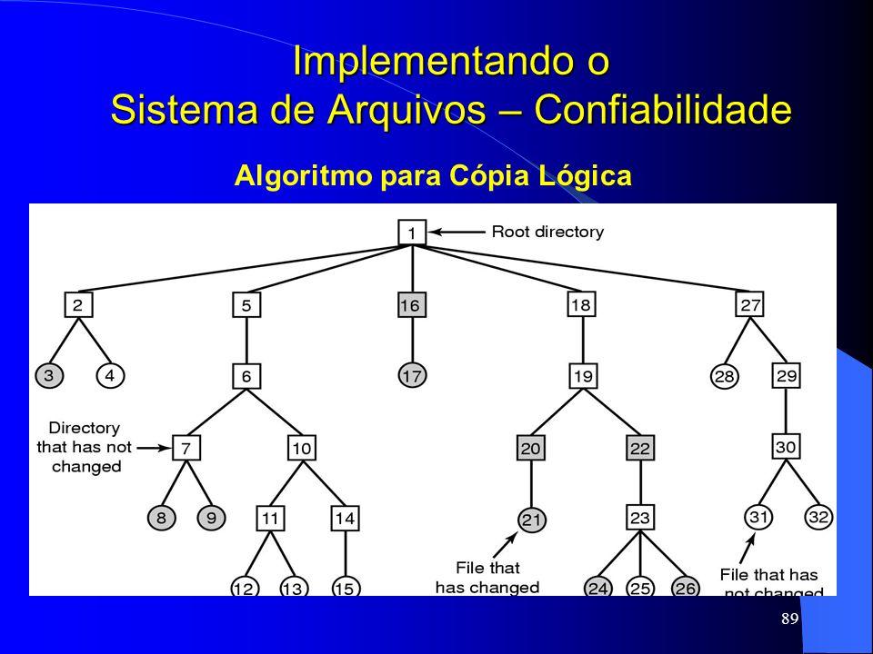 89 Implementando o Sistema de Arquivos – Confiabilidade Algoritmo para Cópia Lógica