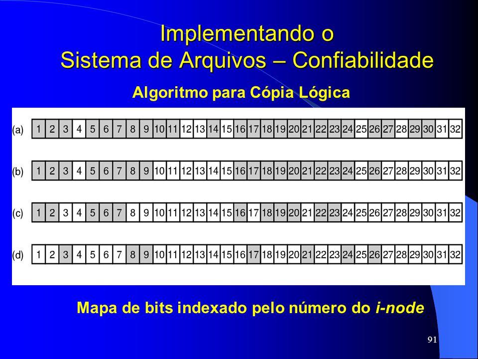 91 Implementando o Sistema de Arquivos – Confiabilidade Mapa de bits indexado pelo número do i-node Algoritmo para Cópia Lógica