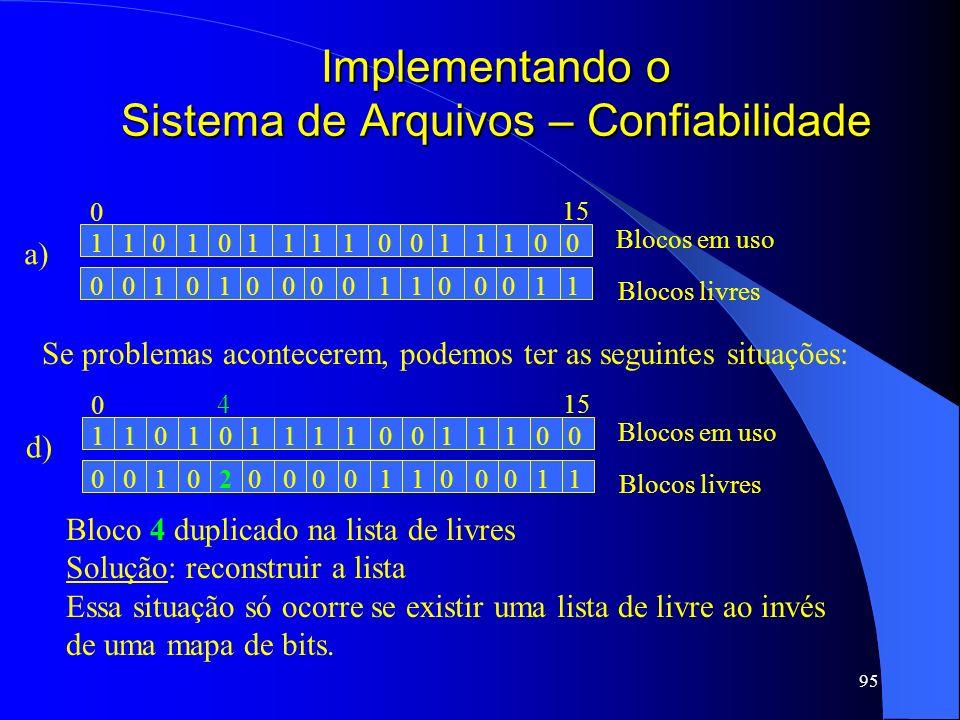95 Implementando o Sistema de Arquivos – Confiabilidade a) 1101010111111000 0010101000000111 Blocos em uso Blocos livres 0 15 Se problemas acontecerem