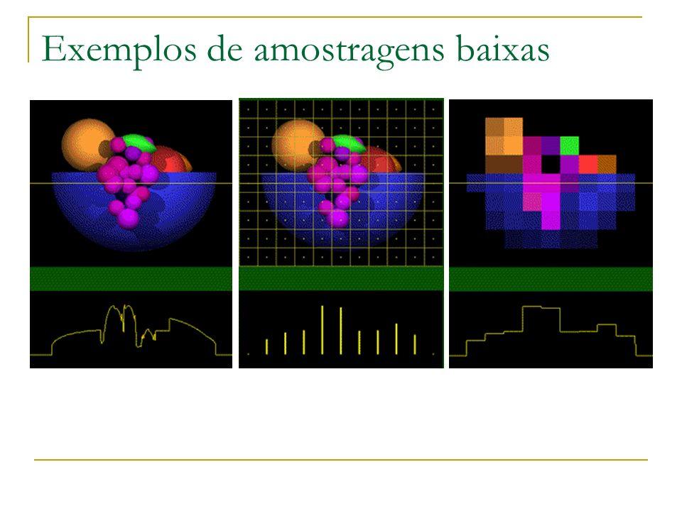 Exemplos de amostragens baixas