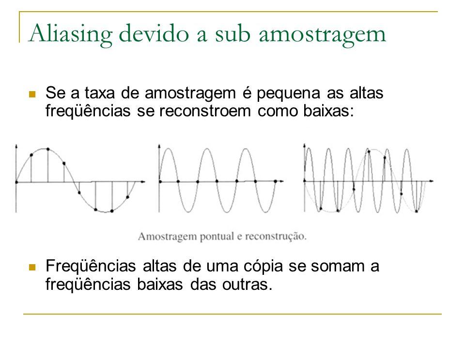 Aliasing devido a sub amostragem Se a taxa de amostragem é pequena as altas freqüências se reconstroem como baixas: Freqüências altas de uma cópia se