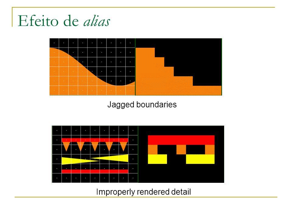 Efeito de alias Jagged boundaries Improperly rendered detail