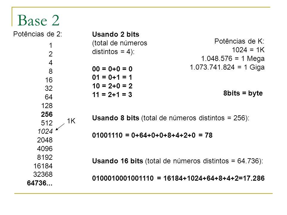 Base 2 Usando 8 bits (total de números distintos = 256): 01001110 = 0+64+0+0+8+4+2+0 = 78 Usando 2 bits (total de números distintos = 4): 00 = 0+0 = 0