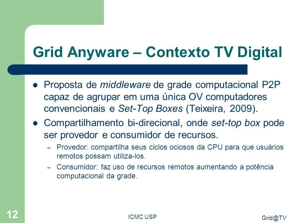 Grid@TV ICMC USP 12 Grid Anyware – Contexto TV Digital Proposta de middleware de grade computacional P2P capaz de agrupar em uma única OV computadores convencionais e Set-Top Boxes (Teixeira, 2009).