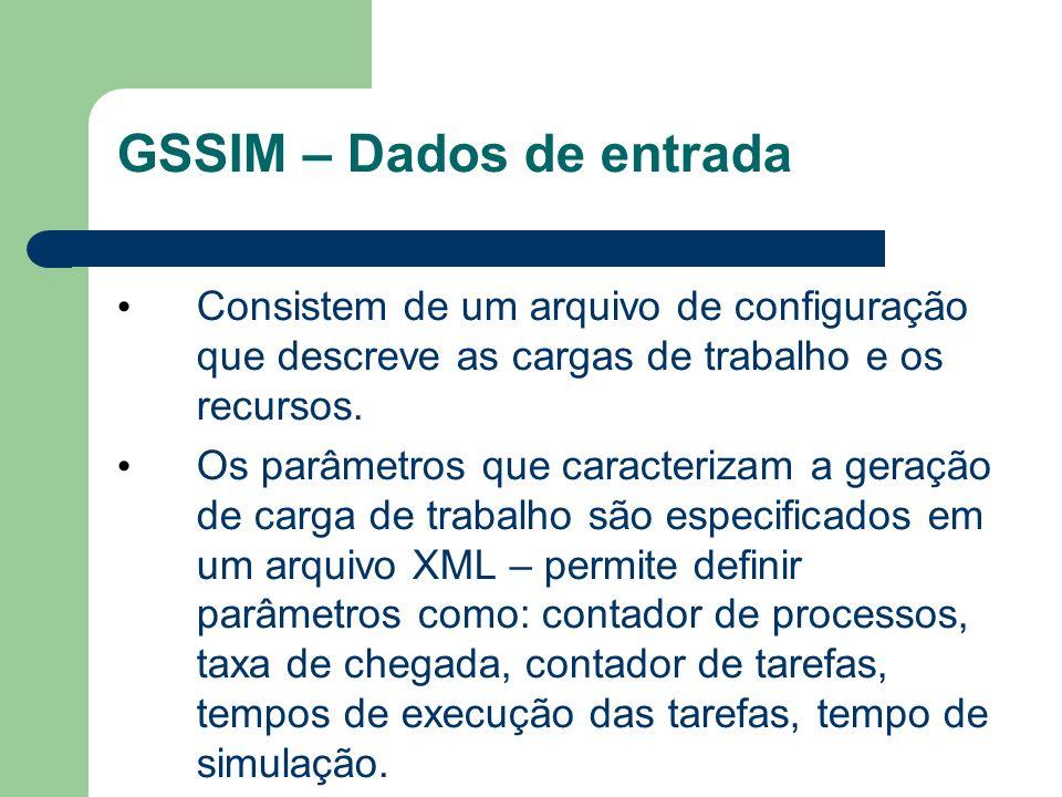 GSSIM – Dados de entrada Consistem de um arquivo de configuração que descreve as cargas de trabalho e os recursos.