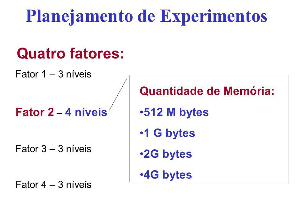 Quatro fatores: Fator 1 – 3 níveis Fator 2 – 4 níveis Fator 3 – 3 níveis Fator 4 – 3 níveis Planejamento de Experimentos Quantidade de Memória: 512 M