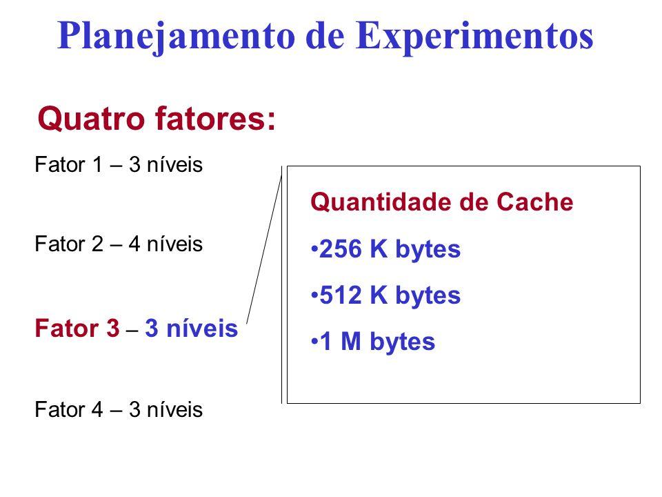 Quatro fatores: Fator 1 – 3 níveis Fator 2 – 4 níveis Fator 3 – 3 níveis Fator 4 – 3 níveis Planejamento de Experimentos Quantidade de Cache 256 K byt