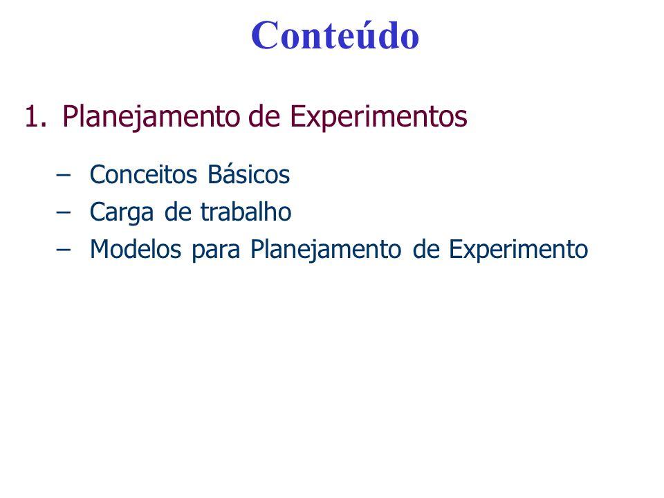 Conteúdo 1.Planejamento de Experimentos –Conceitos Básicos –Carga de trabalho –Modelos para Planejamento de Experimento