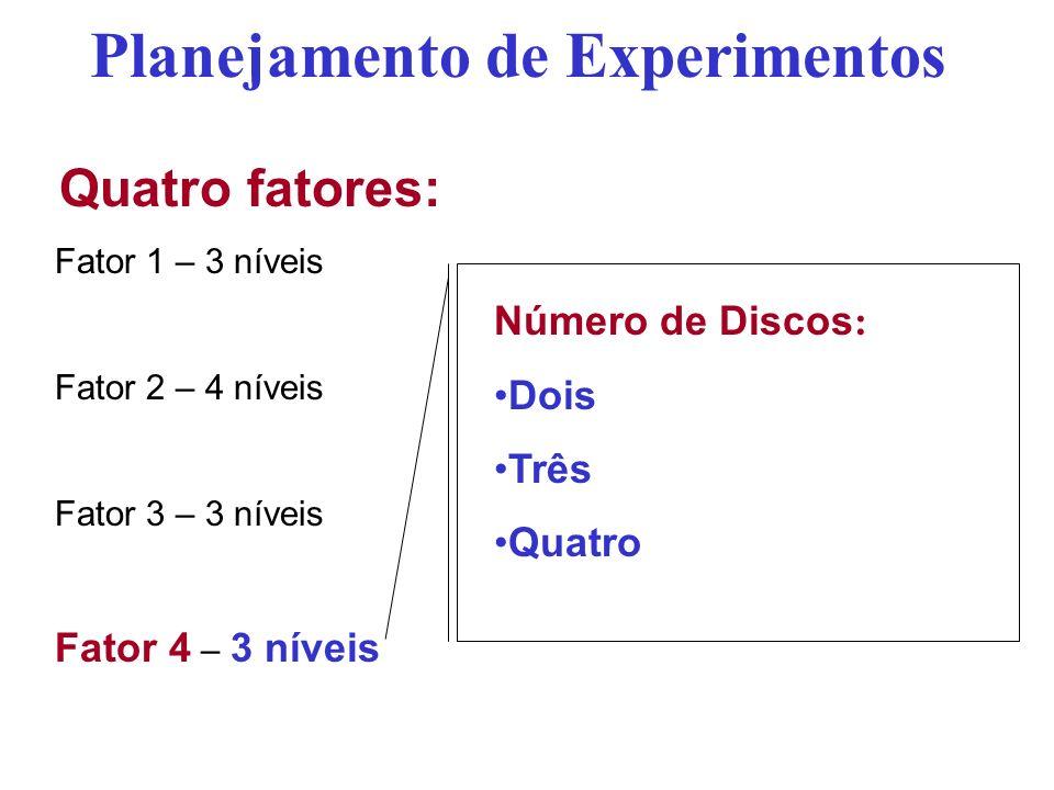 Quatro fatores: Fator 1 – 3 níveis Fator 2 – 4 níveis Fator 3 – 3 níveis Fator 4 – 3 níveis Planejamento de Experimentos Número de Discos : Dois Três