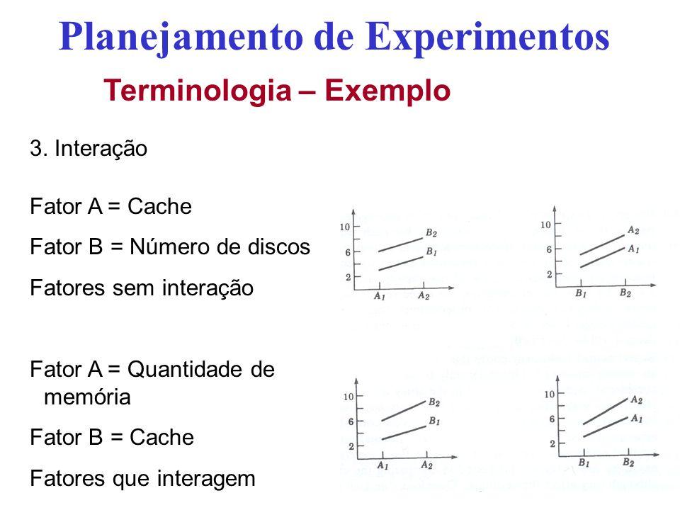 3. Interação Fator A = Cache Fator B = Número de discos Fatores sem interação Fator A = Quantidade de memória Fator B = Cache Fatores que interagem Pl