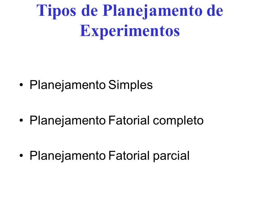 Tipos de Planejamento de Experimentos Planejamento Simples Planejamento Fatorial completo Planejamento Fatorial parcial