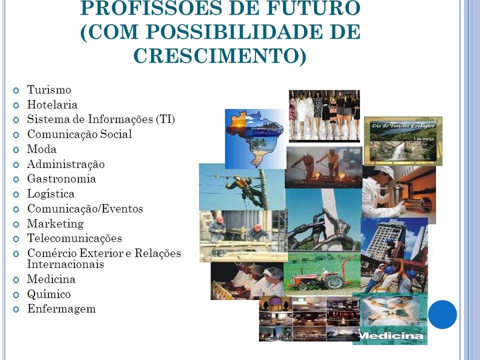 PROFISSÕES DE FUTURO (COM POSSIBILIDADE DE CRESCIMENTO) Turismo Hotelaria Sistema de Informações (TI) Comunicação Social Moda Administração Gastronomi