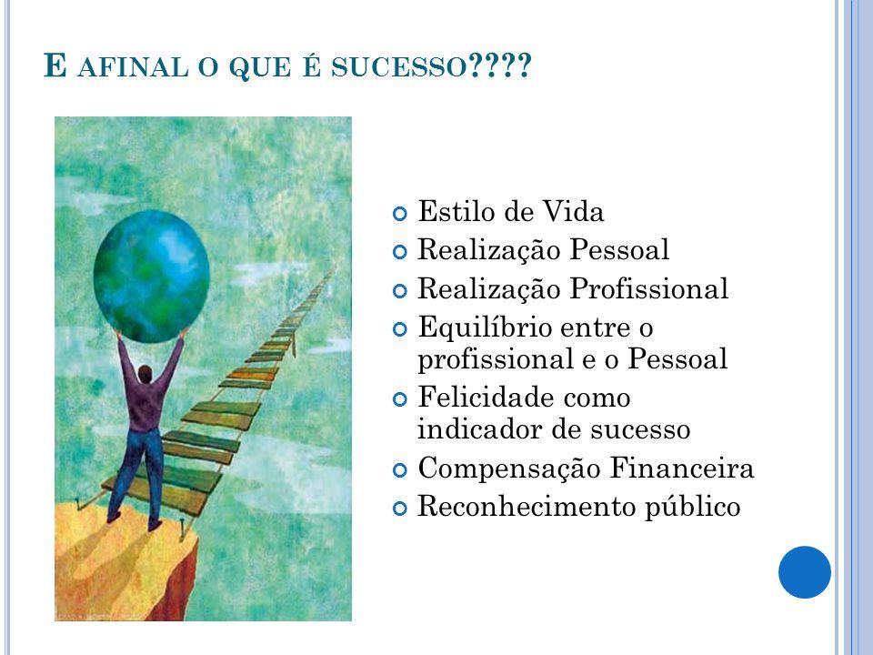 E AFINAL O QUE É SUCESSO ???? Estilo de Vida Realização Pessoal Realização Profissional Equilíbrio entre o profissional e o Pessoal Felicidade como in