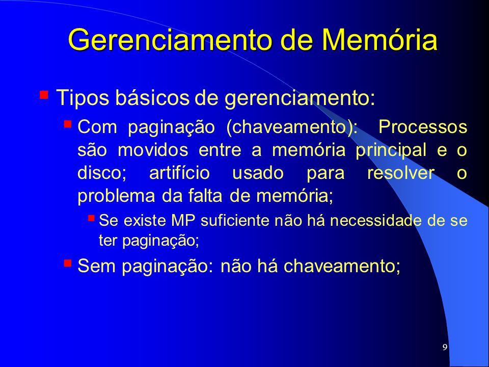 10 Gerenciamento de Memória Monoprogramação: Sem paginação: gerenciamento mais simples; Apenas um processo na memória; USUÁRIO 0 0xFFF...