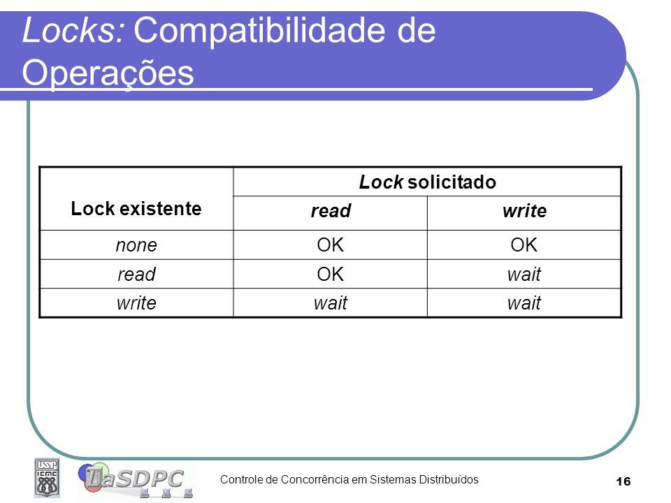 Controle de Concorrência em Sistemas Distribuídos 16 Locks: Compatibilidade de Operações Lock existente Lock solicitado readwrite noneOK readOKwait wr