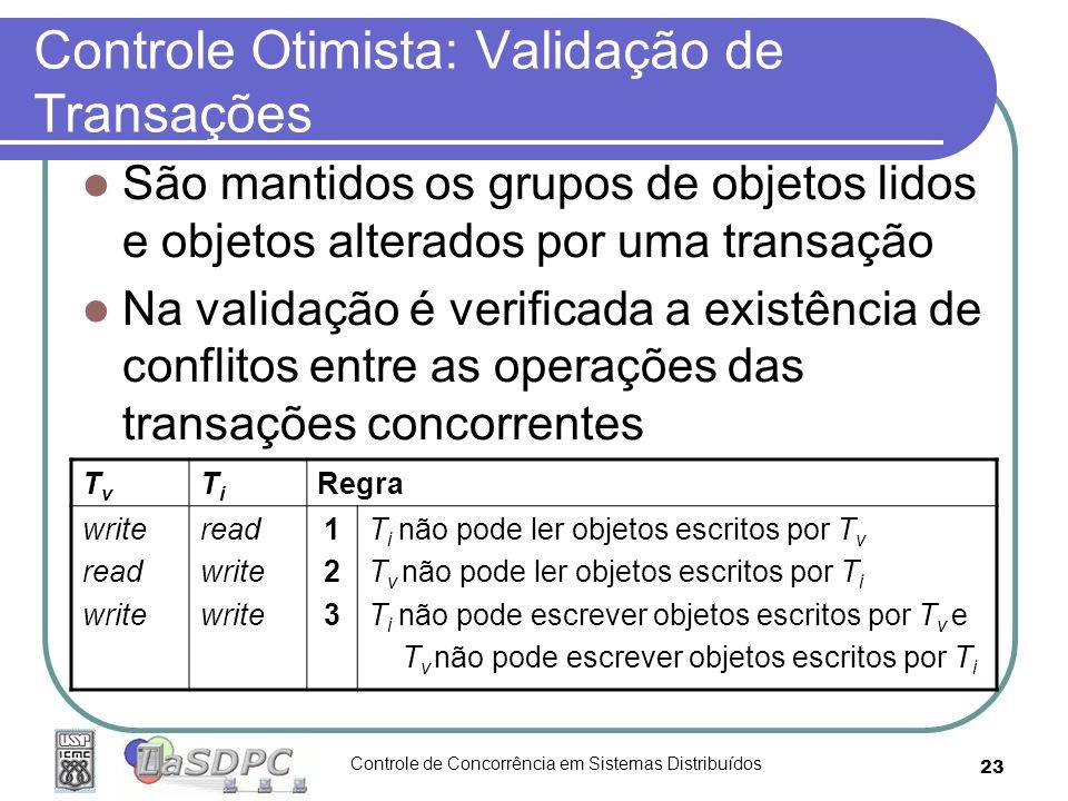 Controle de Concorrência em Sistemas Distribuídos 23 Controle Otimista: Validação de Transações São mantidos os grupos de objetos lidos e objetos alte