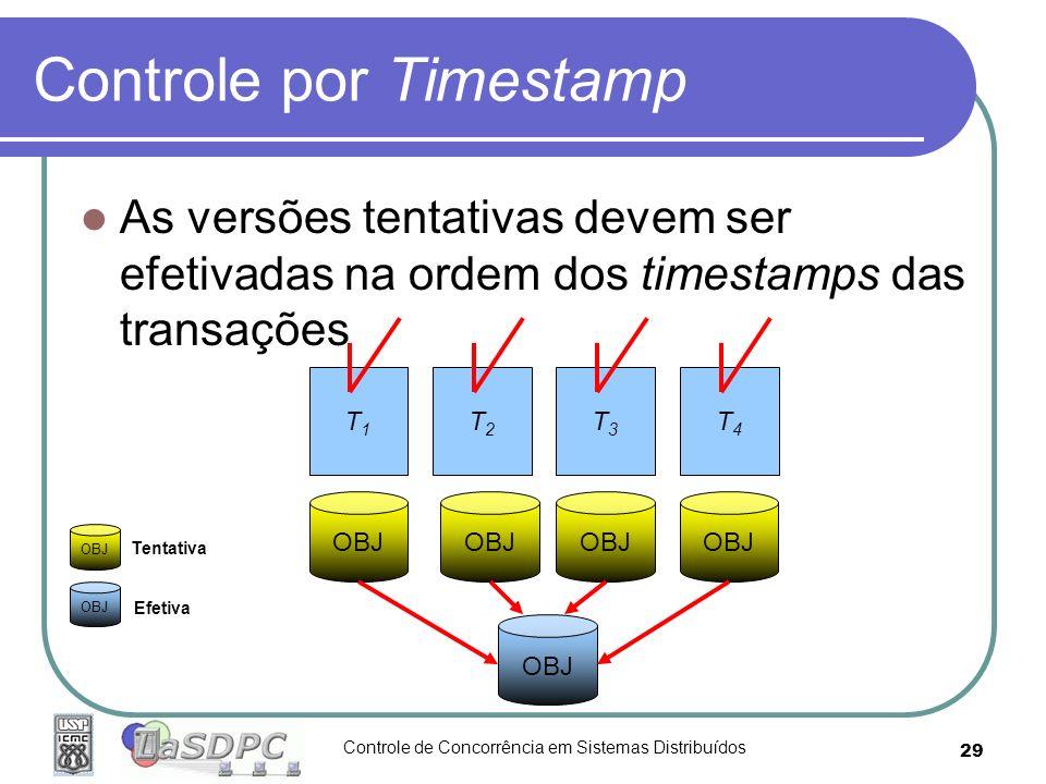 Controle de Concorrência em Sistemas Distribuídos 29 Controle por Timestamp As versões tentativas devem ser efetivadas na ordem dos timestamps das tra