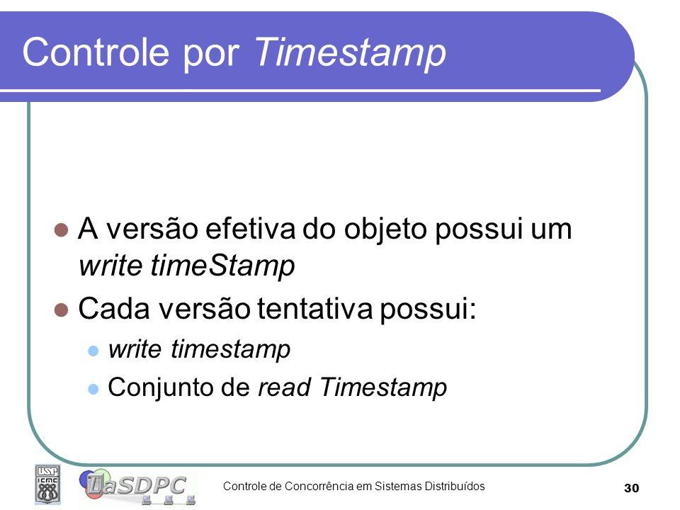 Controle de Concorrência em Sistemas Distribuídos 30 Controle por Timestamp A versão efetiva do objeto possui um write timeStamp Cada versão tentativa